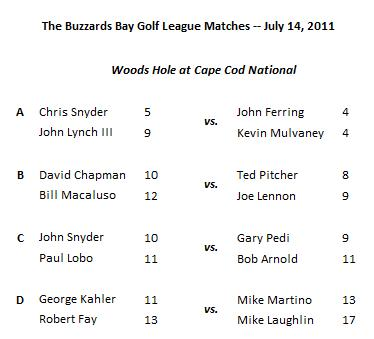 FINAL PAIRINGS ANNOUNCED: Woods Hole at Cape Cod National